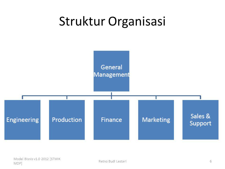 Struktur Organisasi Model Bisnis v1.0 2012 [STMIK MDP]